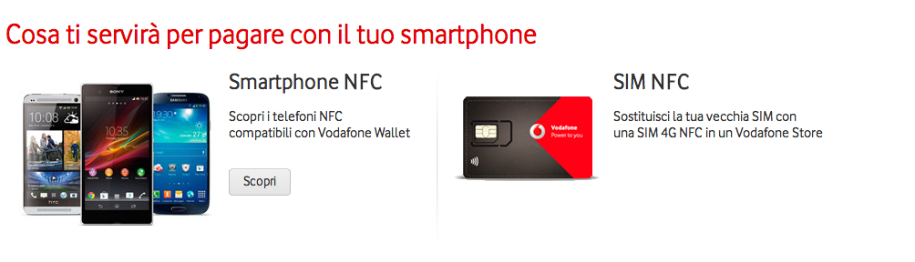Vodafone Wallet 01