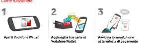 Vodafone Wallet 02