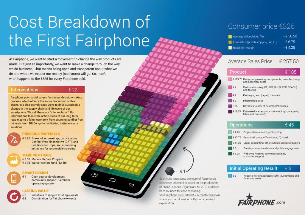 Fairphone_1