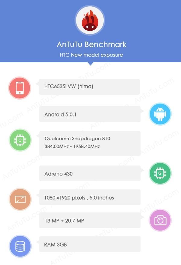HTC-One-M9-Hima-AnTuTu-leak