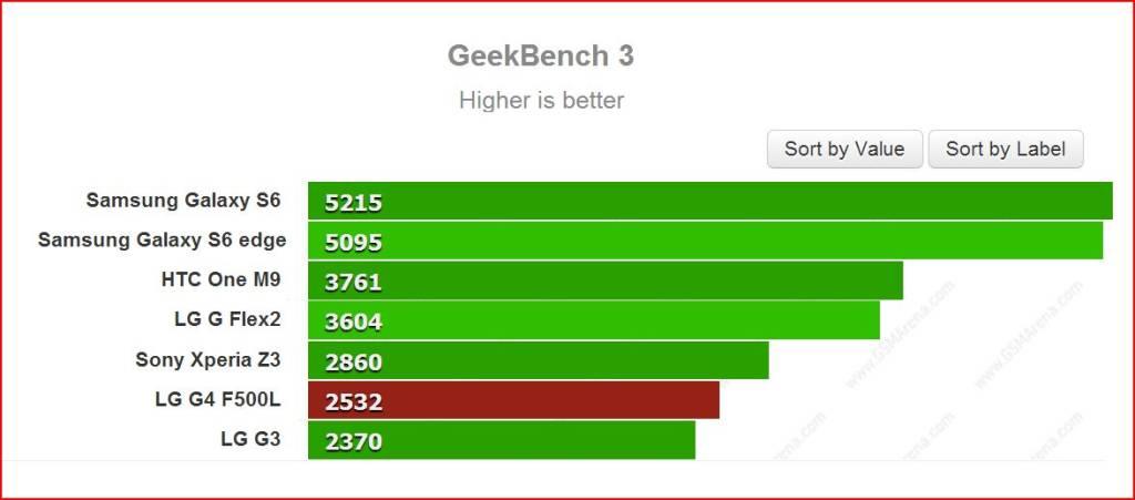 G4 Bench - 01