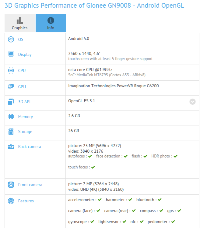Gionee-GN9008-GFXBench