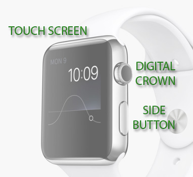 Apple-watch-comandi
