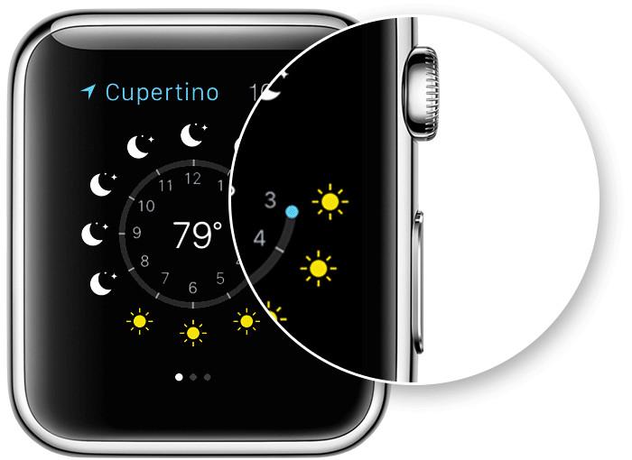 Apple-watch-trick-6
