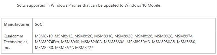 751x191xTabella-soc-aggiornabilli-a-windows-10.jpg.pagespeed.ic.GMzFqCKfVR