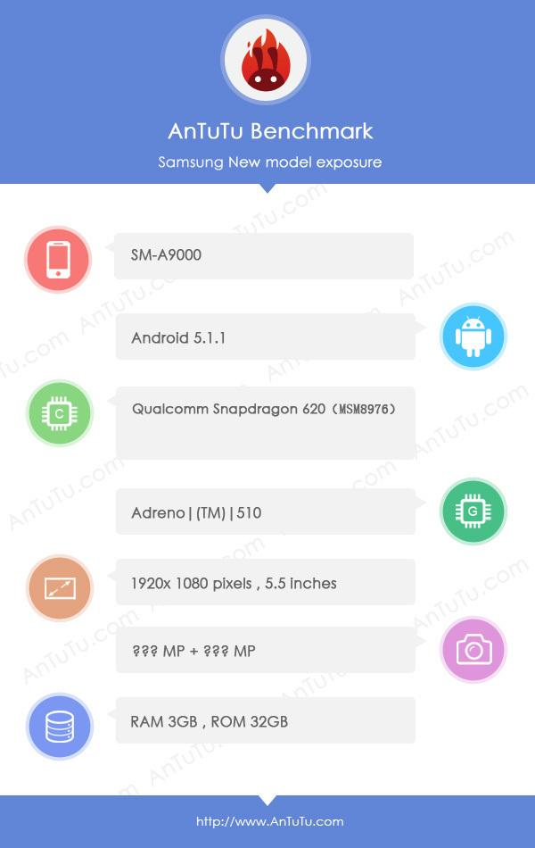 Samsung-Galaxy-A9-AnTuTu-specs-and-Geekbench-3