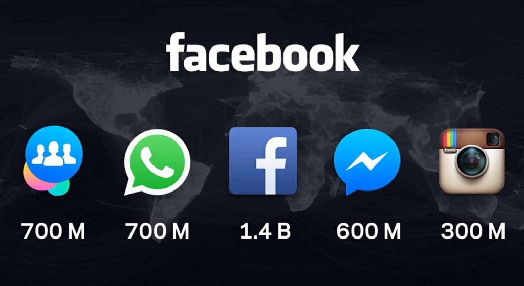 Facebook e la crescita dei propri servizi, incluso WhatsApp