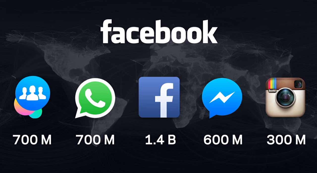 facebook-whatsapp-services