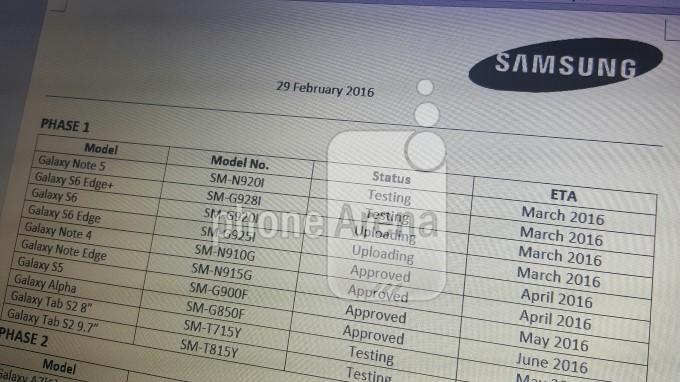 Samsung aggiornamenti 2016