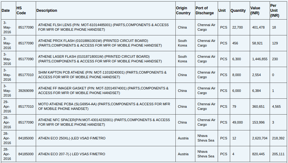 Lenovo Moto G4 Zauba