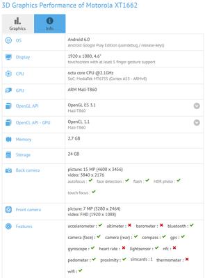Lenovo Moto X 2016 benchmark